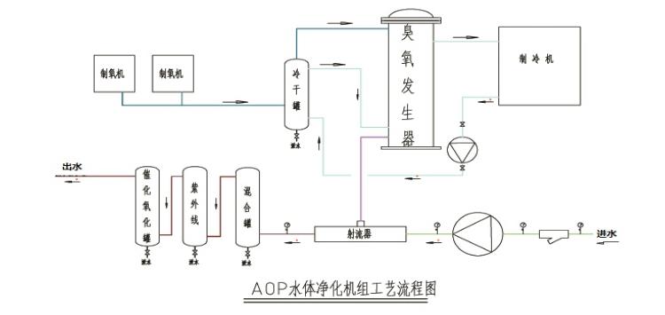 高级电路设计图